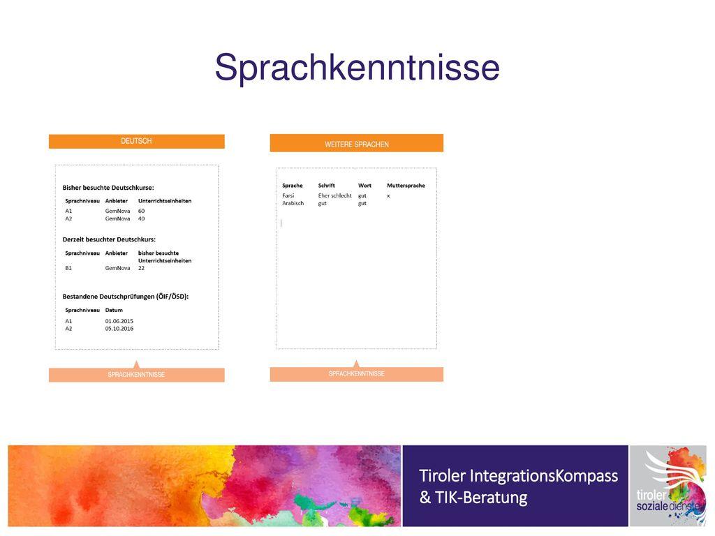 Sprachkenntnisse Tiroler IntegrationsKompass & TIK-Beratung
