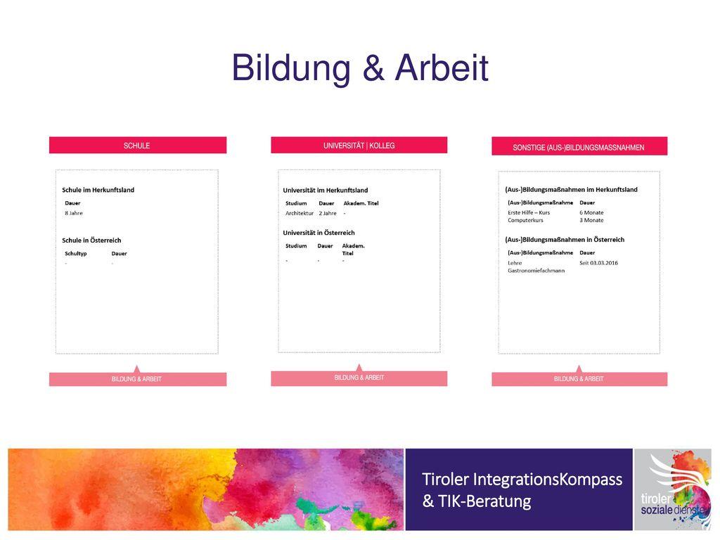 Bildung & Arbeit Tiroler IntegrationsKompass & TIK-Beratung
