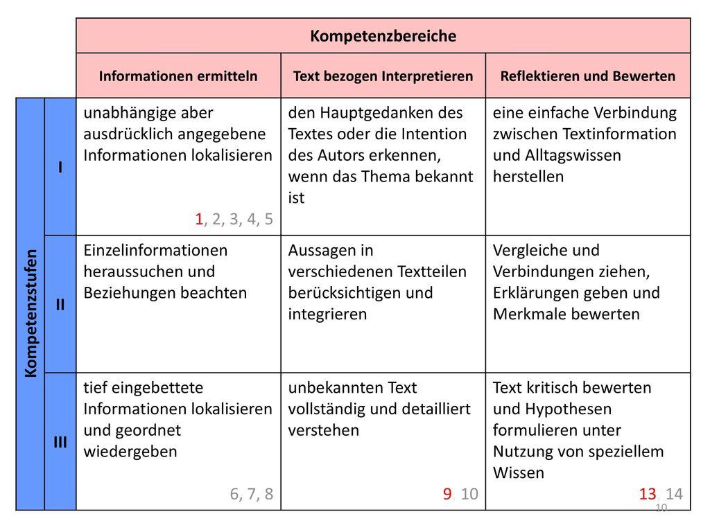 Gemütlich Verbindung Arbeitsblatt Zeitgenössisch - Mathe ...