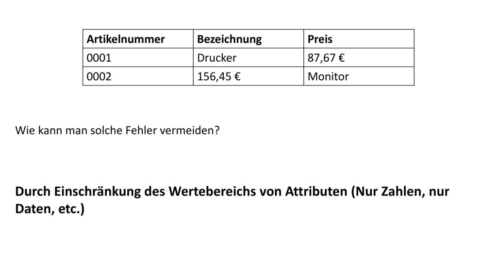 Artikelnummer Bezeichnung. Preis. 0001. Drucker. 87,67 € 0002. 156,45 € Monitor. Wie kann man solche Fehler vermeiden