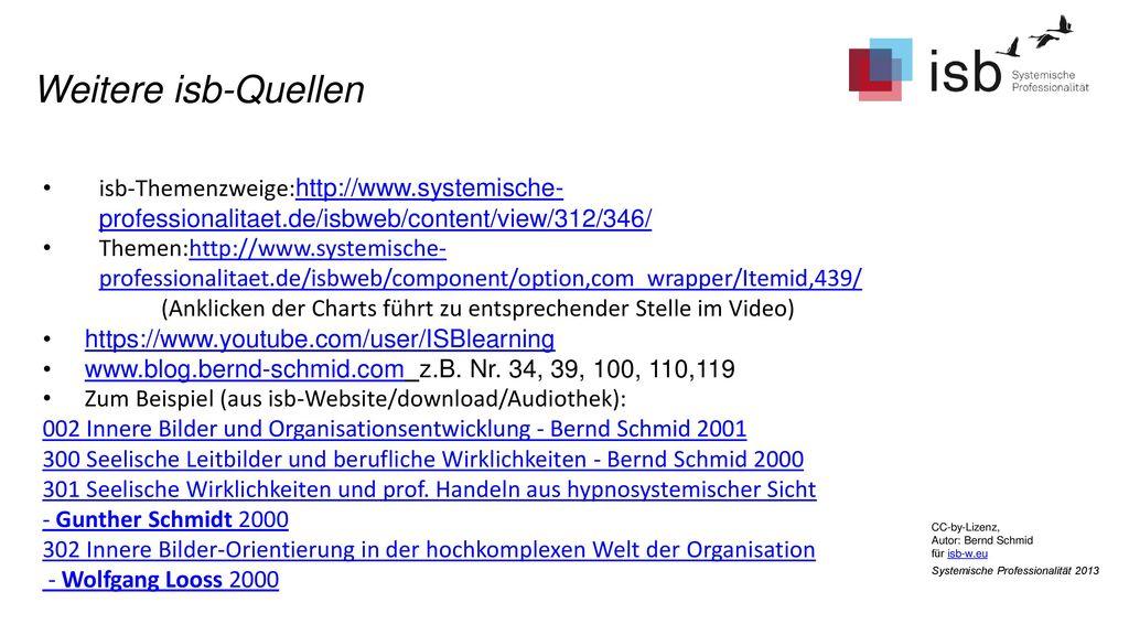 Weitere isb-Quellen isb-Themenzweige:http://www.systemische-professionalitaet.de/isbweb/content/view/312/346/