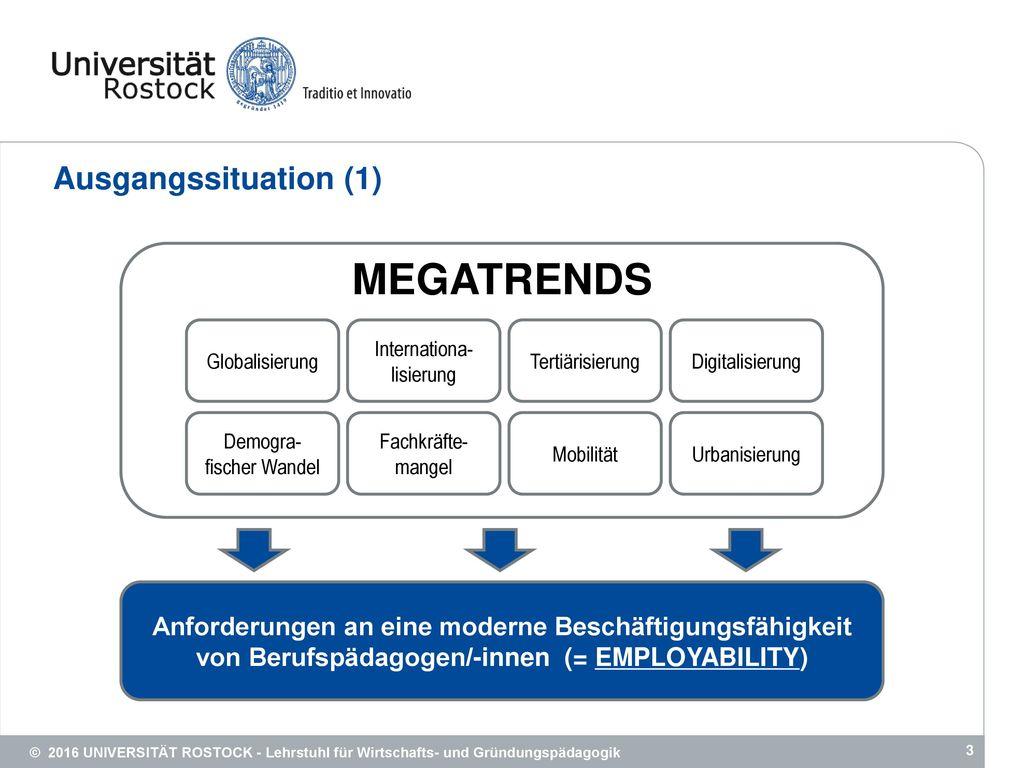 MEGATRENDS Ausgangssituation (1)