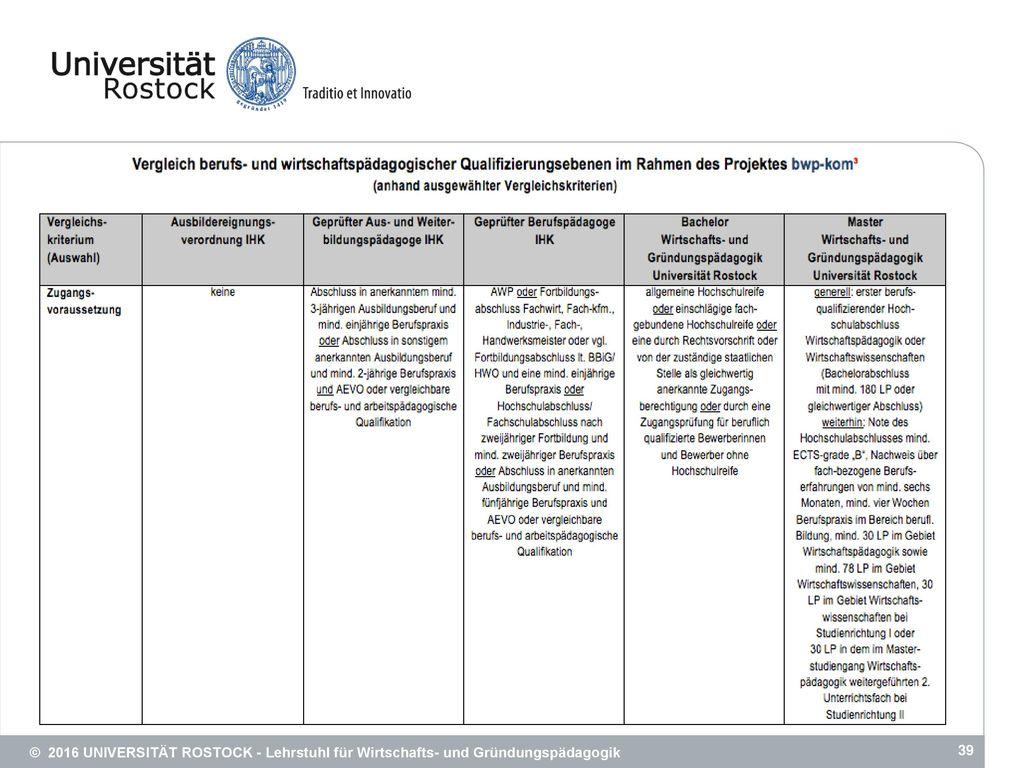 © 2016 UNIVERSITÄT ROSTOCK - Lehrstuhl für Wirtschafts- und Gründungspädagogik