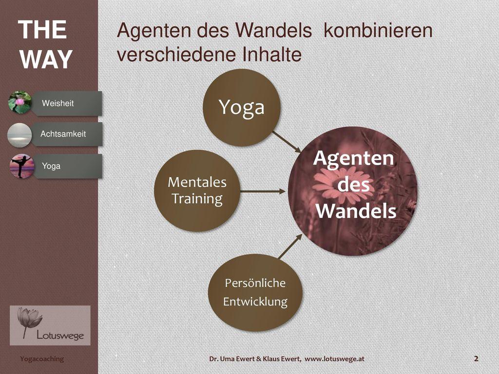 Agenten des Wandels kombinieren verschiedene Inhalte