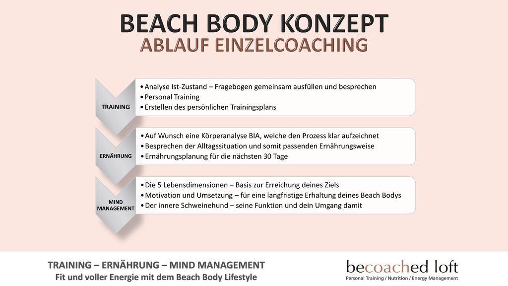BEACH BODY KONZEPT ABLAUF EINZELCOACHING