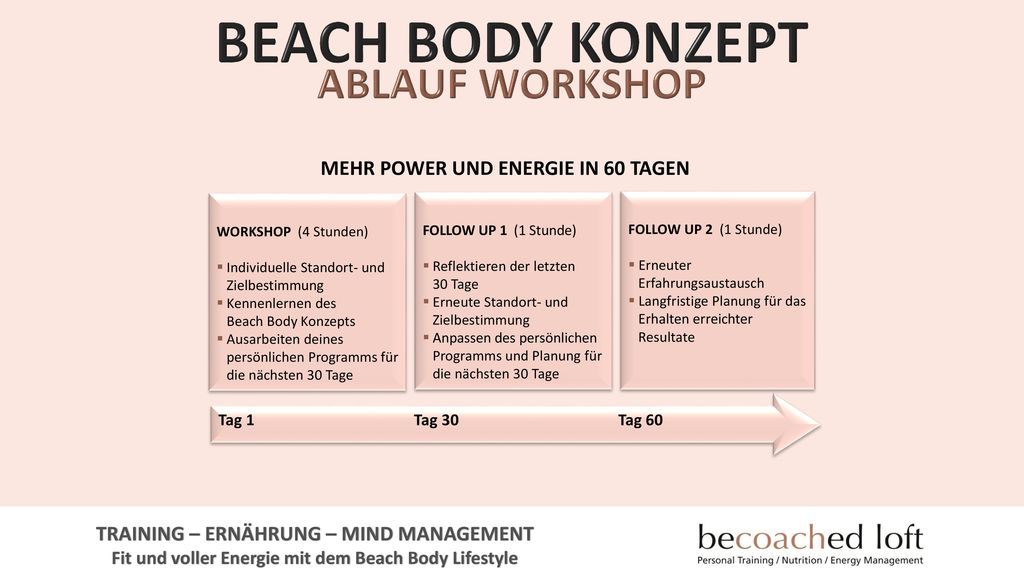 BEACH BODY KONZEPT ABLAUF WORKSHOP