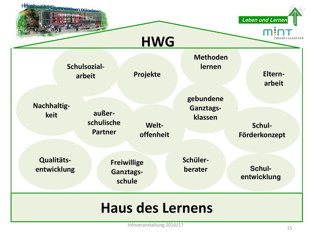 HWG Haus des Lernens Methoden lernen Schulsozial-arbeit Projekte