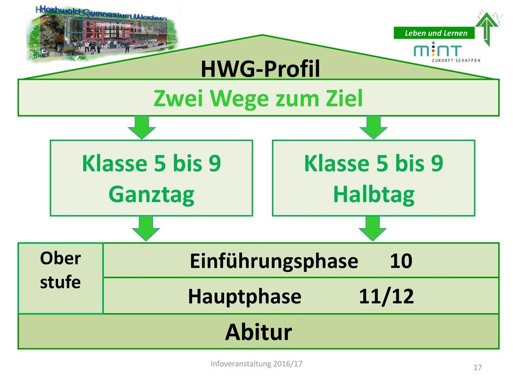 HWG-Profil Zwei Wege zum Ziel Klasse 5 bis 9 Ganztag Klasse 5 bis 9