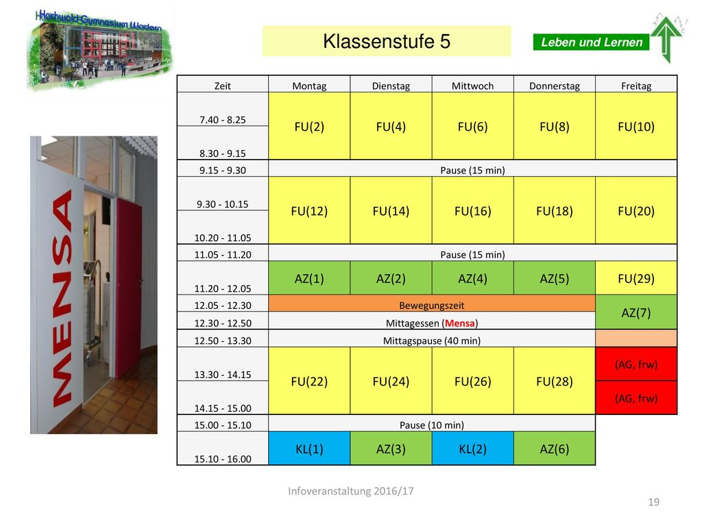 Klassenstufe 5 FU(2) FU(4) FU(6) FU(8) FU(10) FU(12) FU(14) FU(16)