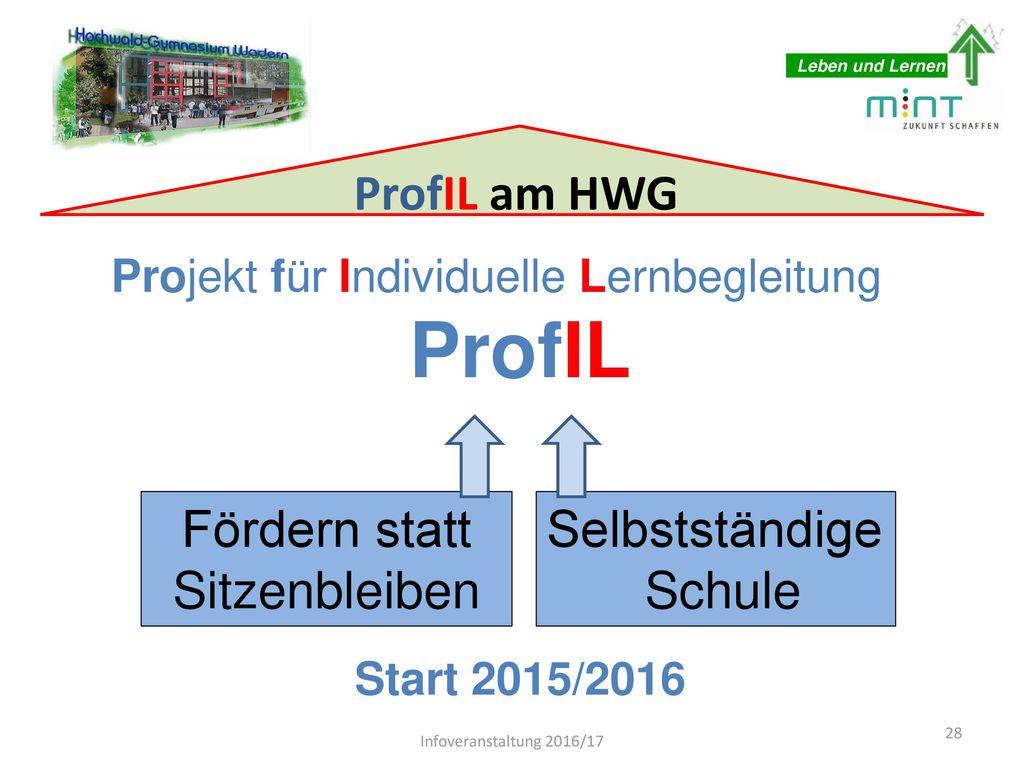 ProfIL ProfIL am HWG Fördern statt Sitzenbleiben Selbstständige Schule
