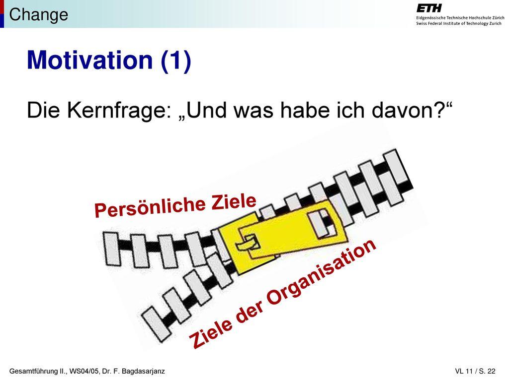 """Motivation (1) Die Kernfrage: """"Und was habe ich davon"""