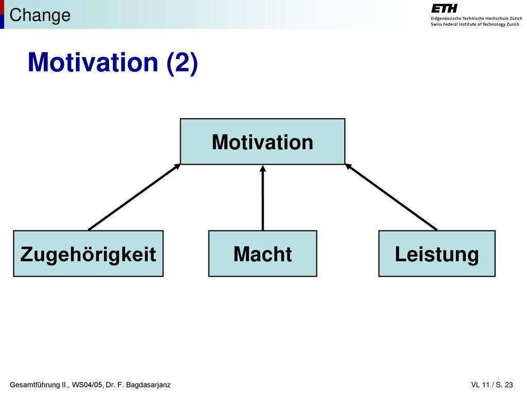 Change Motivation (2) Motivation Zugehörigkeit Macht Leistung