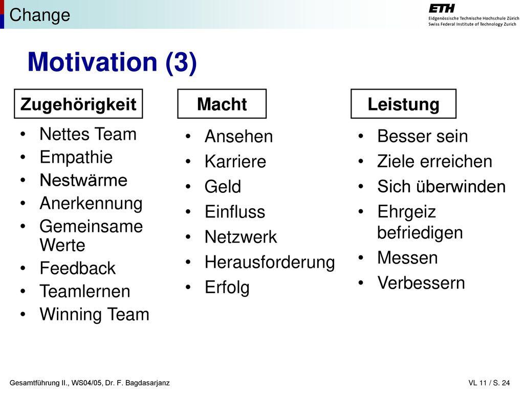 Motivation (3) Change Zugehörigkeit Macht Leistung Nettes Team