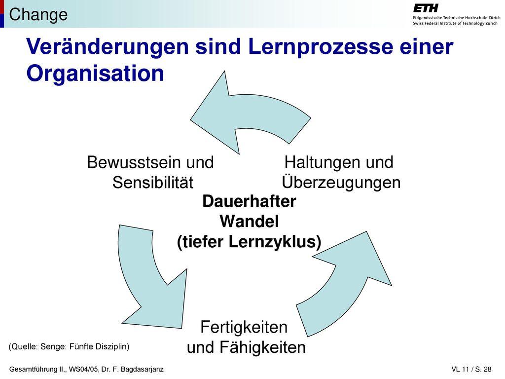 Veränderungen sind Lernprozesse einer Organisation