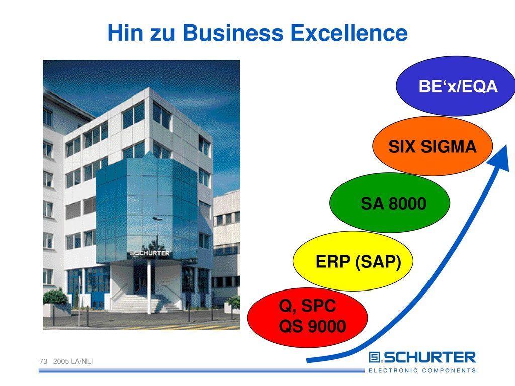 Hin zu Business Excellence