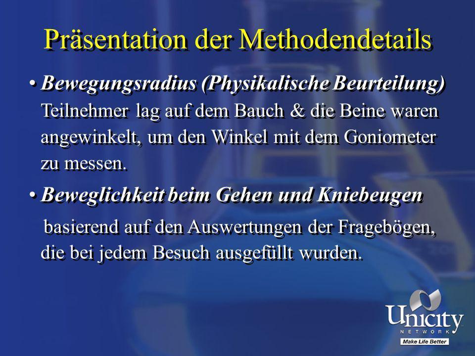 Präsentation der Methodendetails