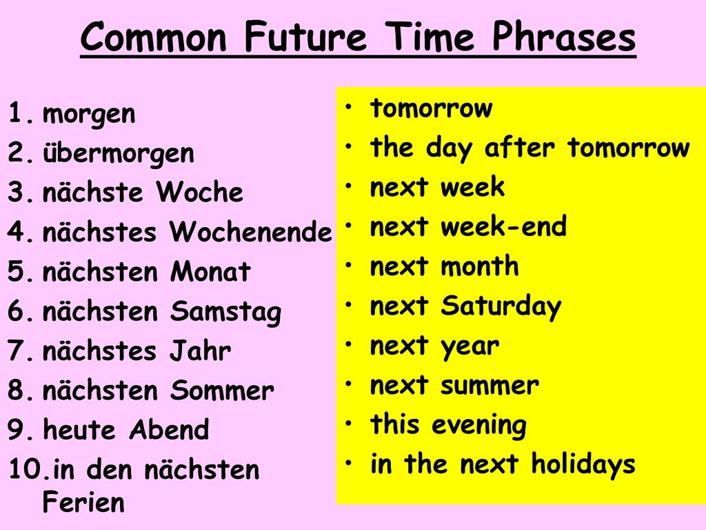 Common Future Time Phrases