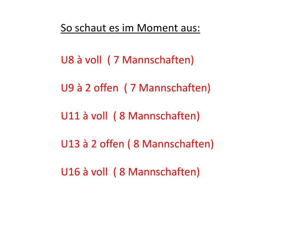 So schaut es im Moment aus: U8 à voll ( 7 Mannschaften)