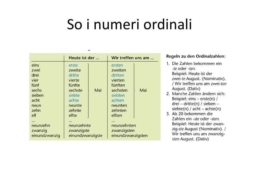 So i numeri ordinali