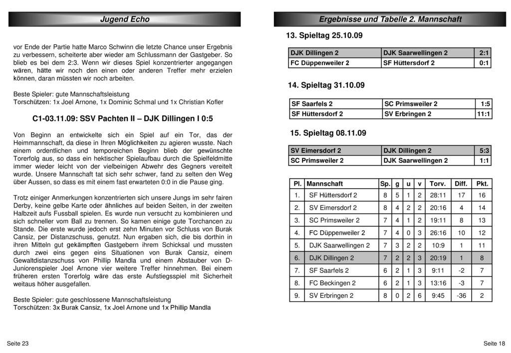 Ergebnisse und Tabelle 2. Mannschaft