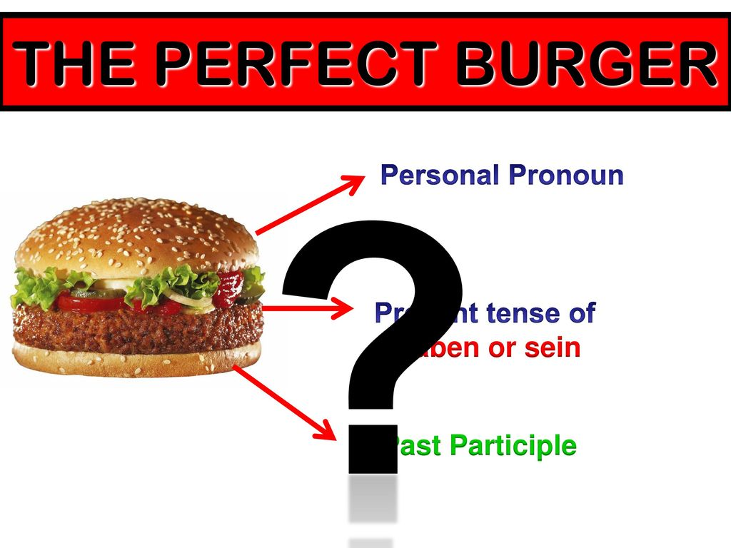 THE PERFECT BURGER Personal Pronoun Present tense of haben or sein