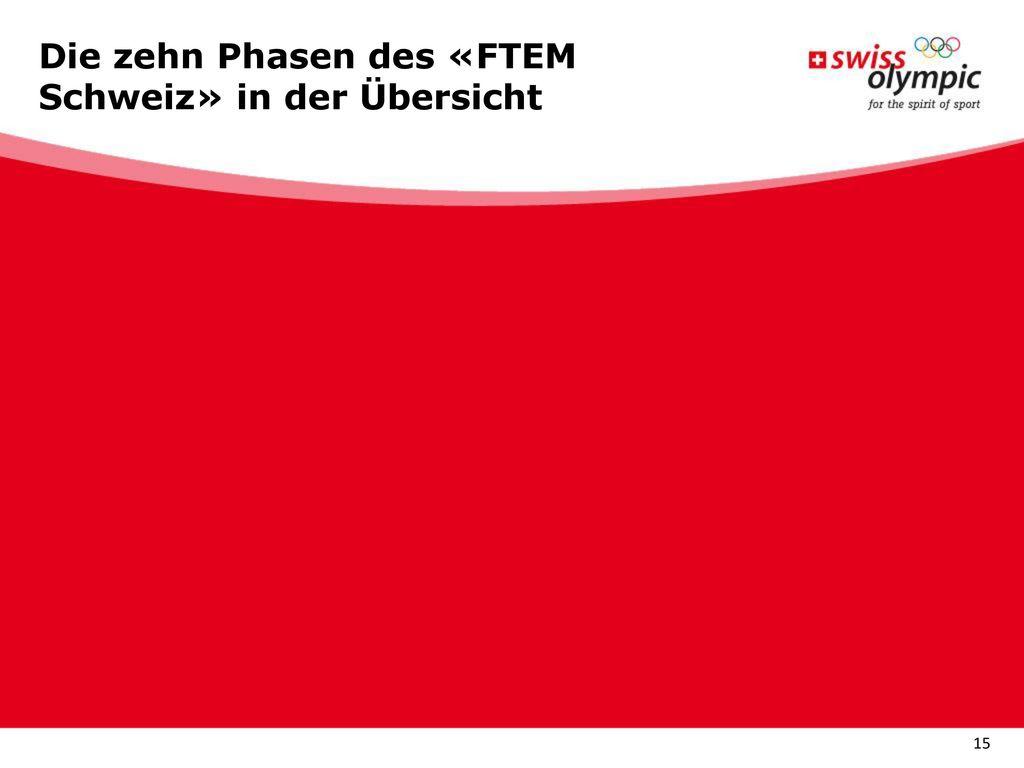 Die zehn Phasen des «FTEM Schweiz» in der Übersicht