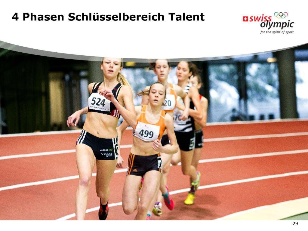 4 Phasen Schlüsselbereich Talent