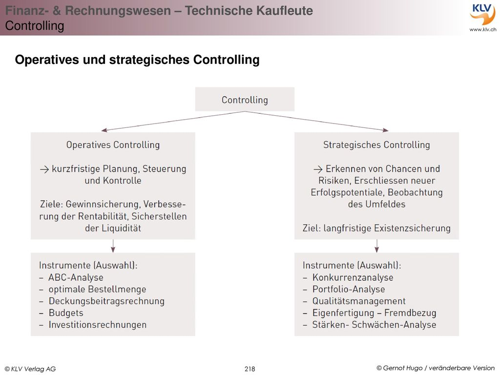 Operatives und strategisches Controlling