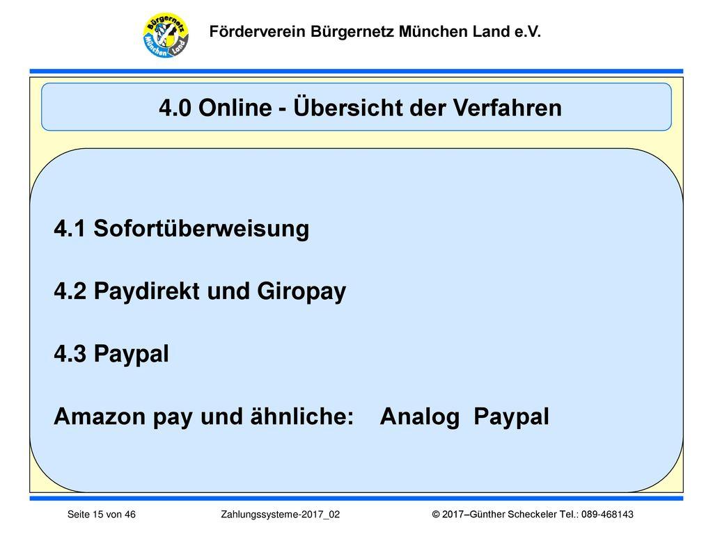4.0 Online - Übersicht der Verfahren