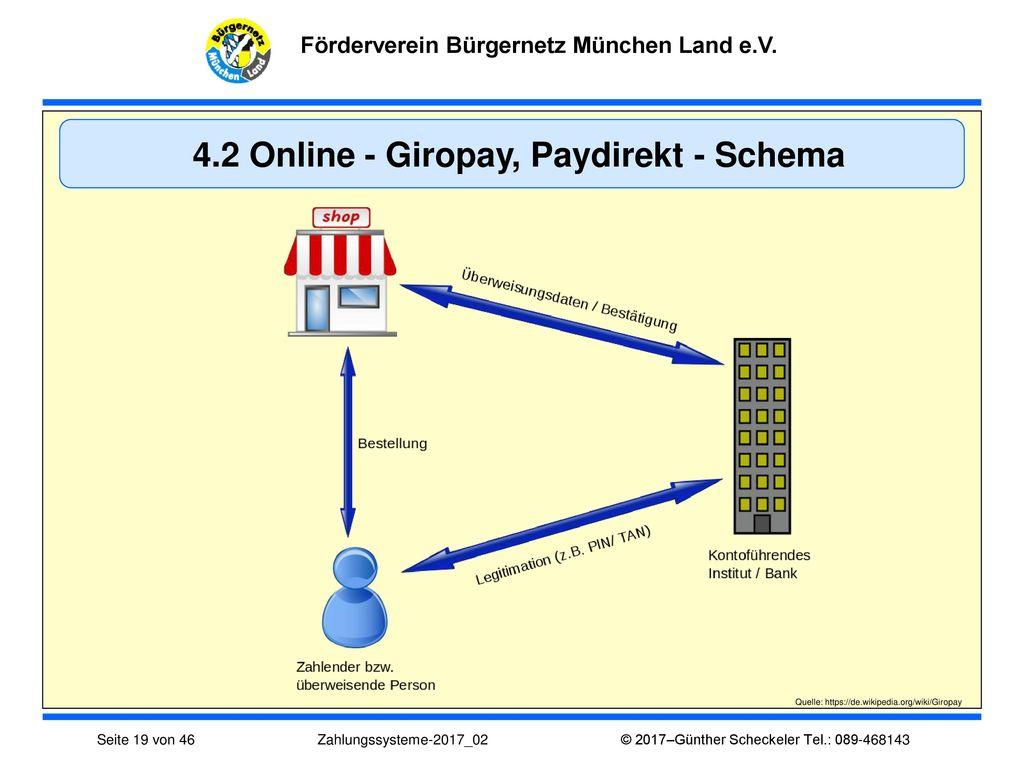 4.2 Online - Giropay, Paydirekt - Schema