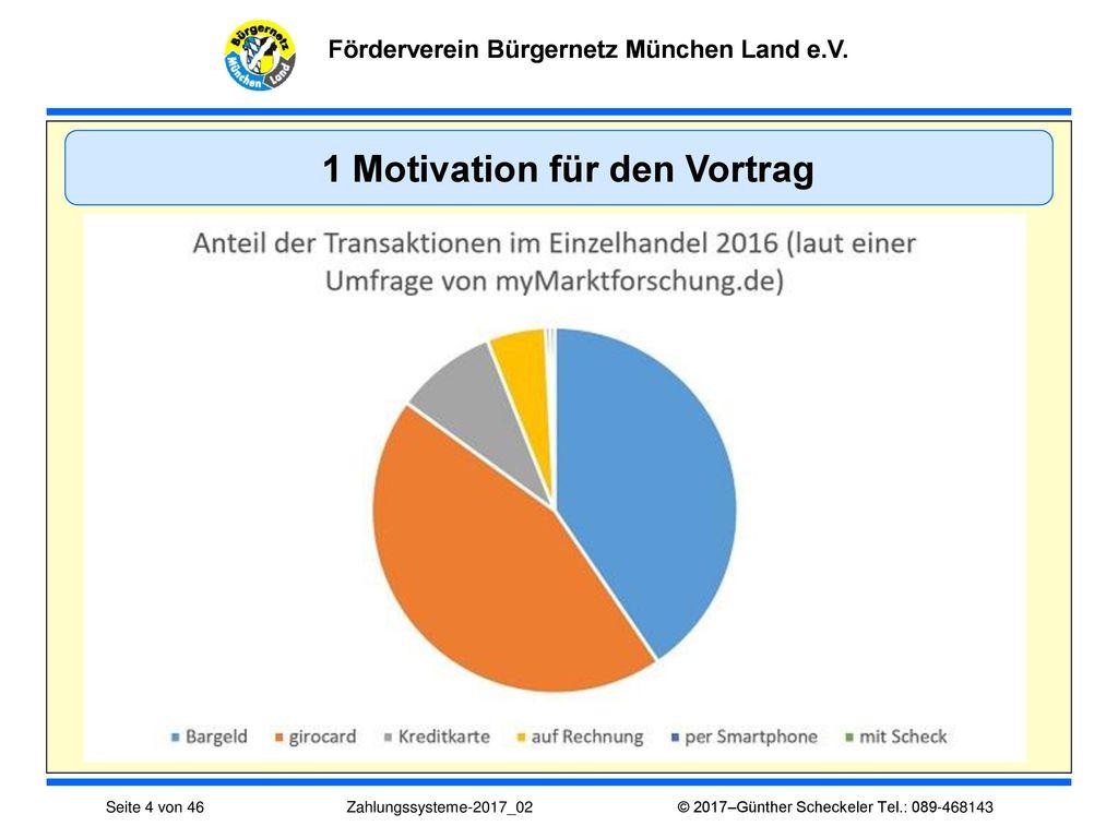 1 Motivation für den Vortrag