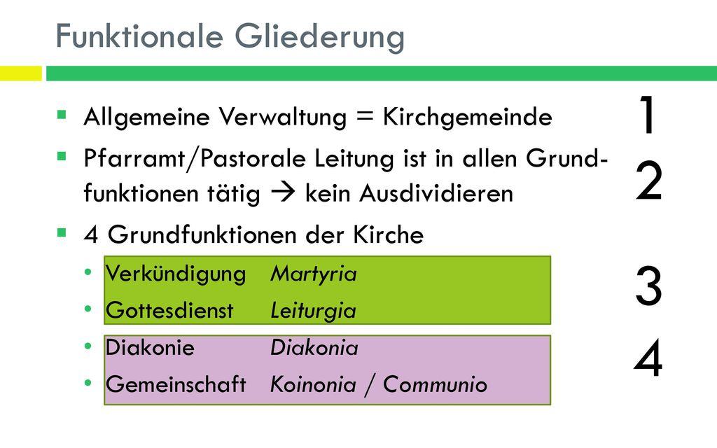 Niedlich Informative Rede Gliederung Vorlage Zeitgenössisch - Entry ...