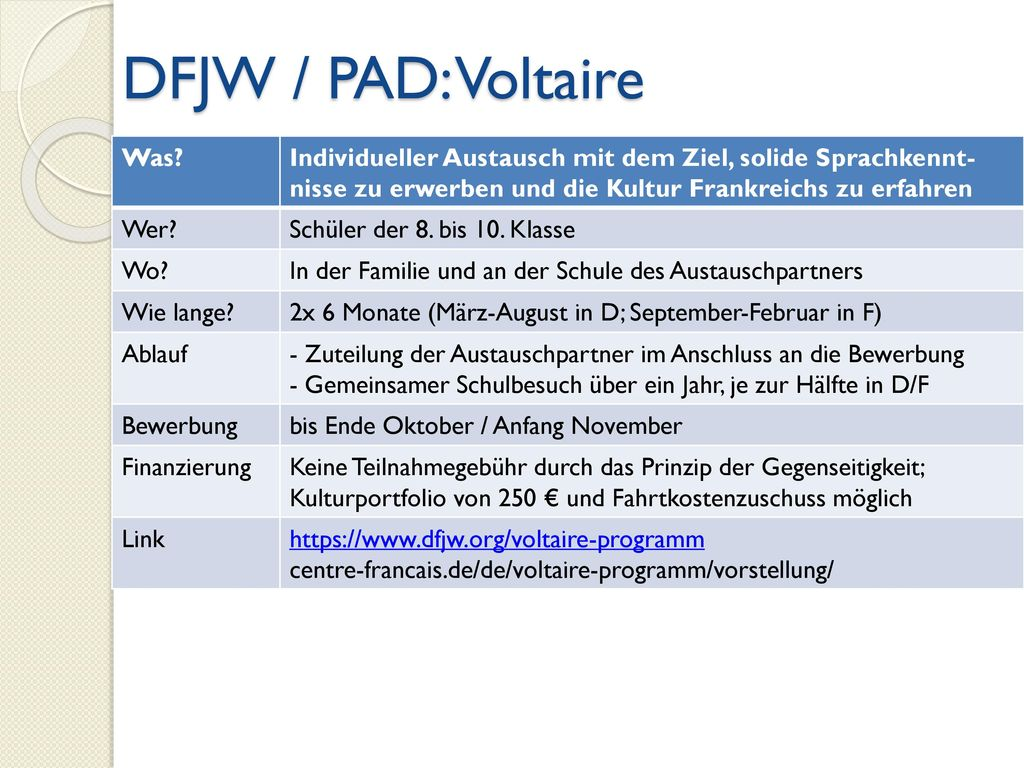 DFJW / PAD: Voltaire Was