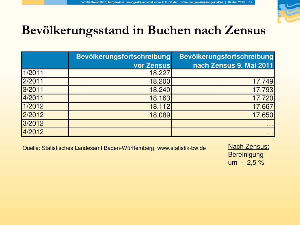 Bevölkerungsstand in Buchen nach Zensus