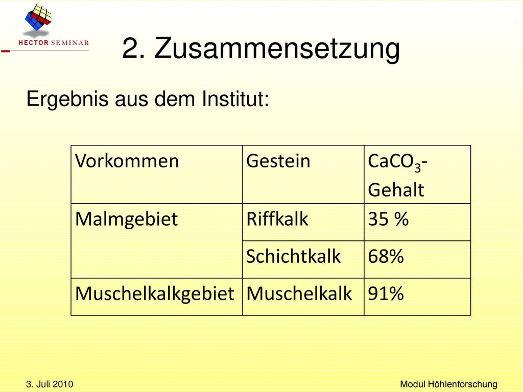 2. Zusammensetzung Ergebnis aus dem Institut: Vorkommen Gestein