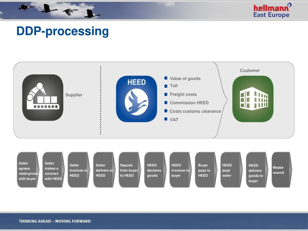 DDP-processing Customer Value of goods Toll Supplier Freight costs