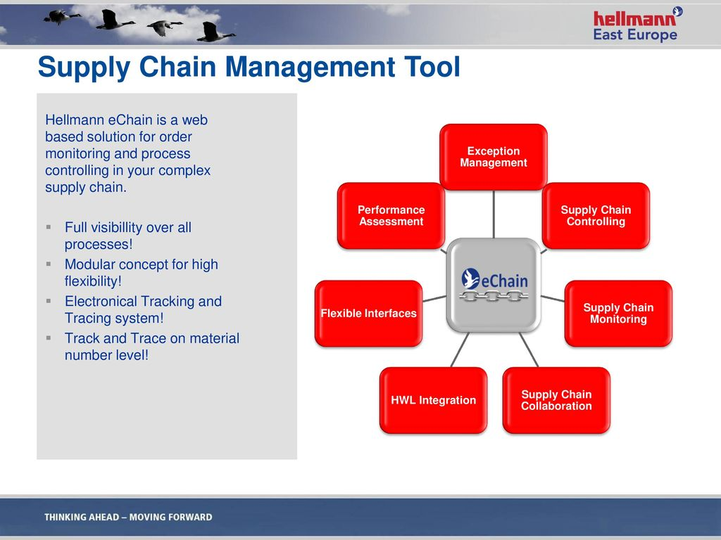 Supply Chain Management Tool