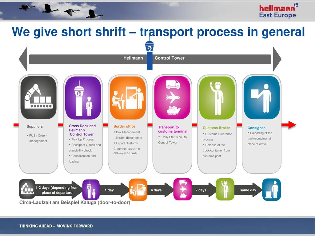 We give short shrift – transport process in general