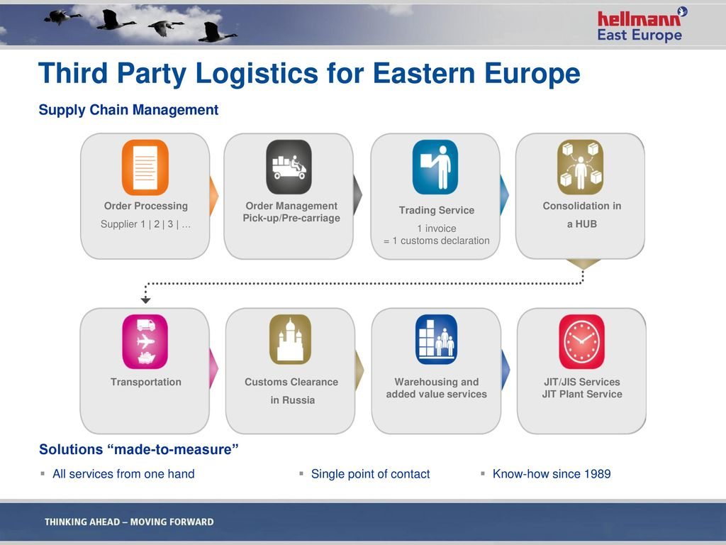Third Party Logistics for Eastern Europe
