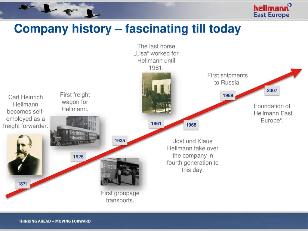 Company history – fascinating till today