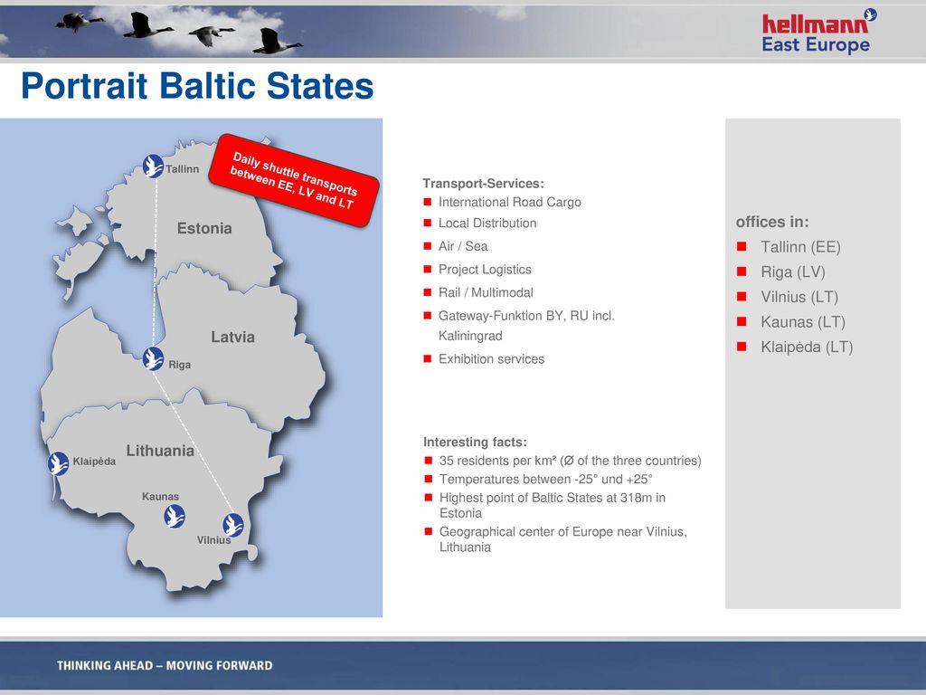 Portrait Baltic States