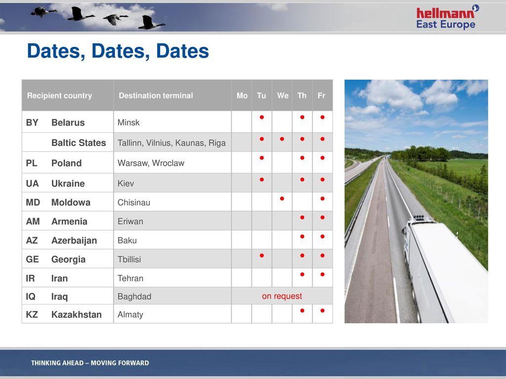 Dates, Dates, Dates BY Belarus ● Baltic States PL Poland UA Ukraine MD