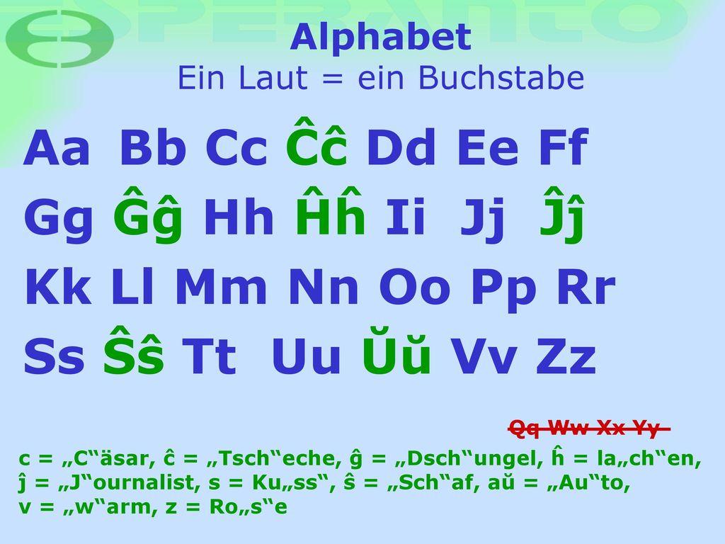 Alphabet Ein Laut = ein Buchstabe