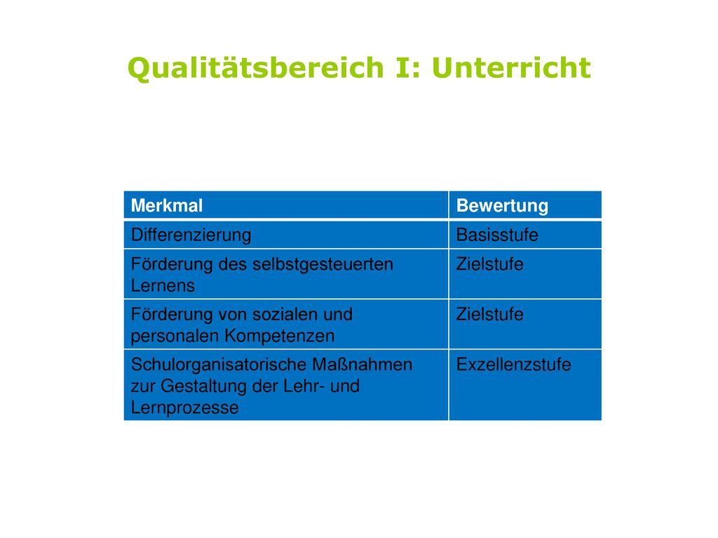 Qualitätsbereich I: Unterricht