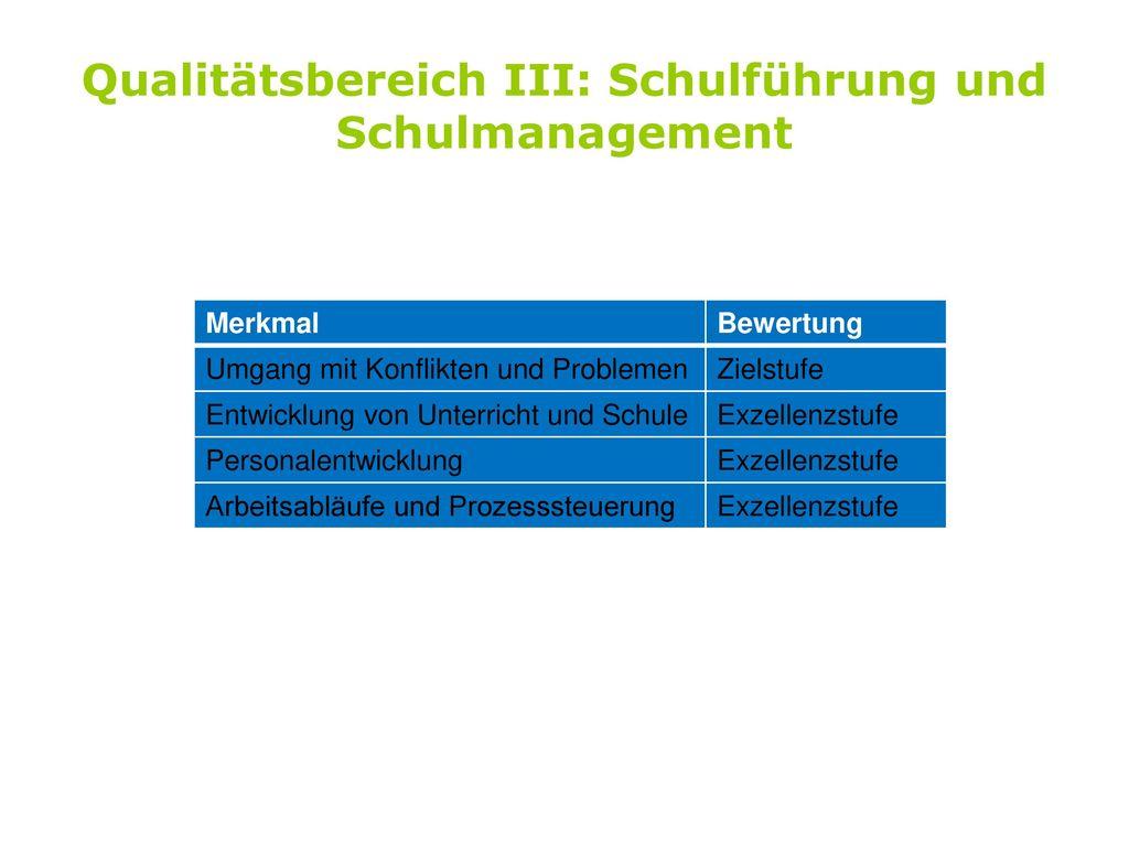 Qualitätsbereich III: Schulführung und Schulmanagement