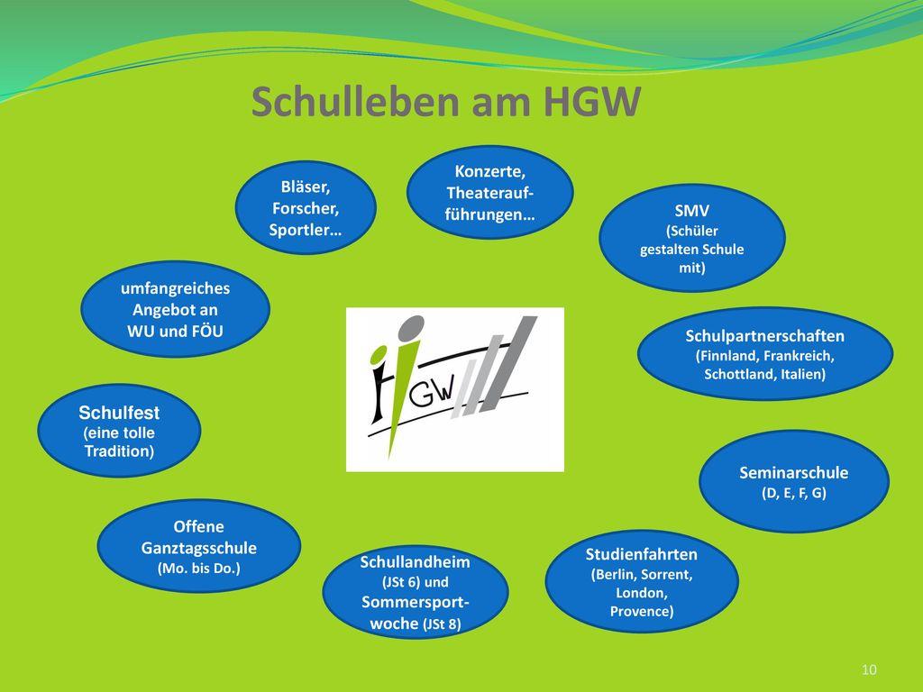 Schulleben am HGW Konzerte, Theaterauf-führungen… Bläser, Forscher,
