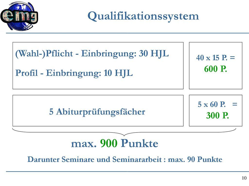 Qualifikationssystem 5 Abiturprüfungsfächer