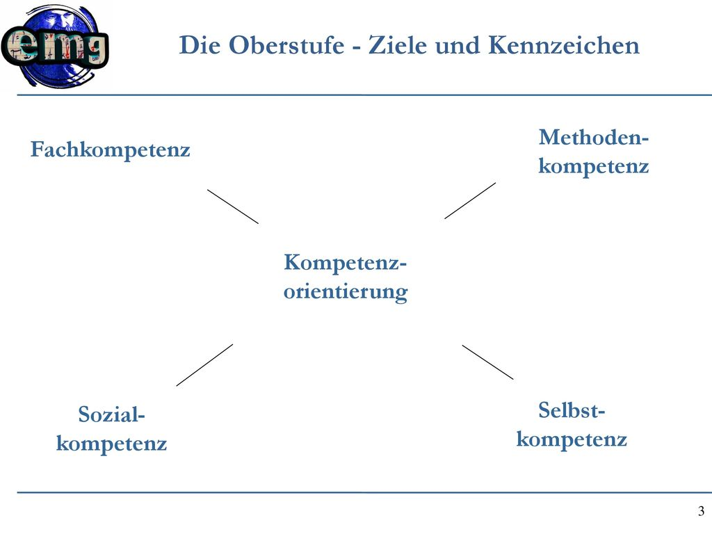Die Oberstufe - Ziele und Kennzeichen Kompetenz-orientierung
