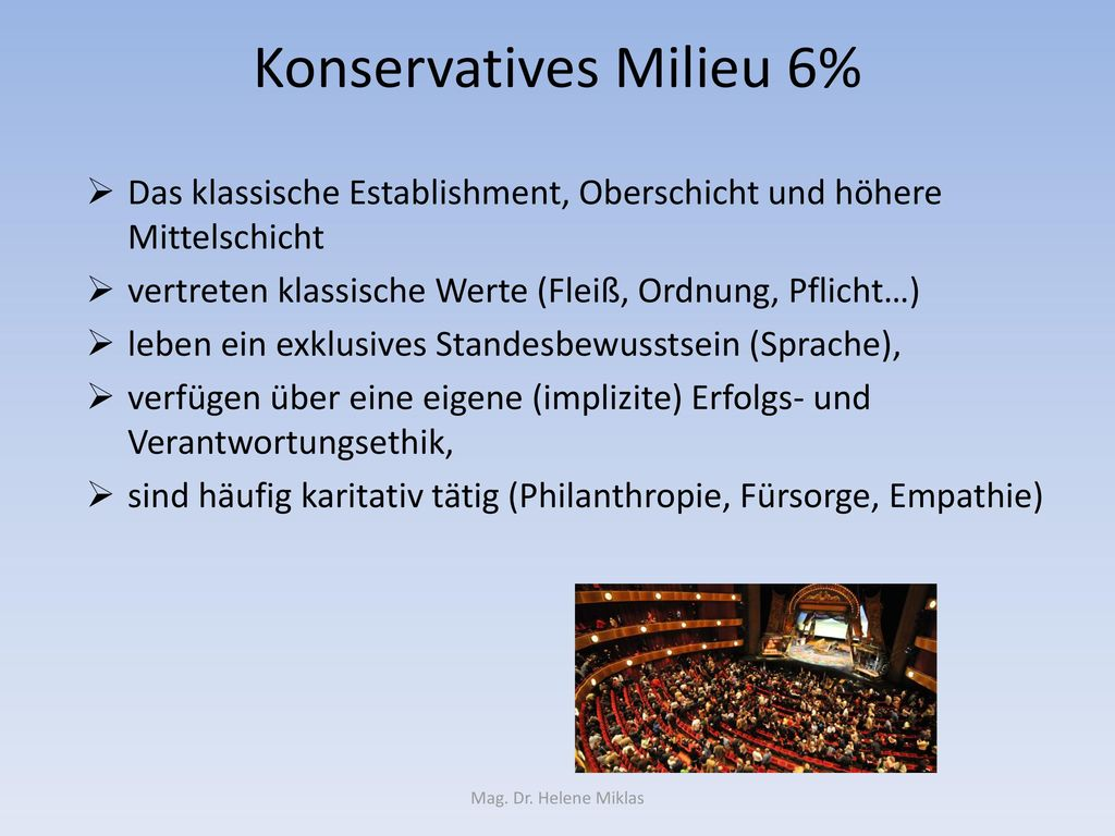 Konservatives Milieu 6%