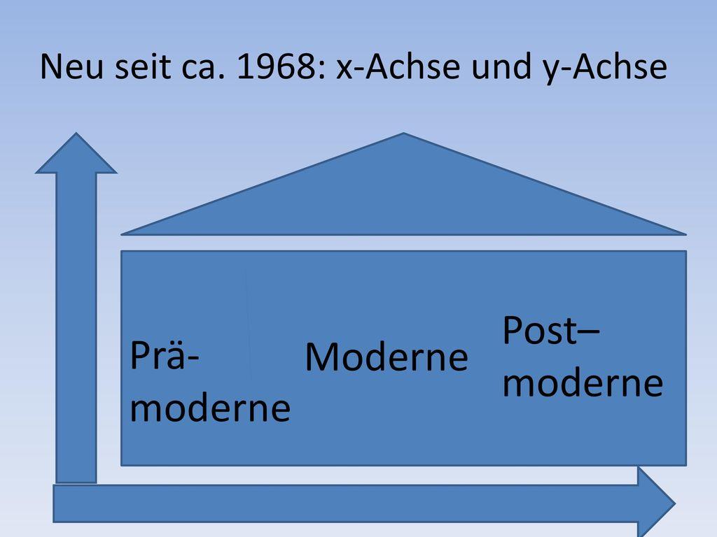 Neu seit ca. 1968: x-Achse und y-Achse